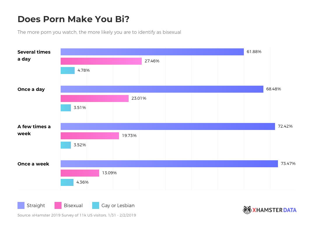 meleg leszbikus pornó chloe b leszbikus pornó